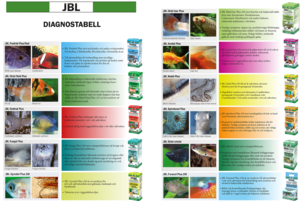 JBL - Nedol Plus 250 - 100ml