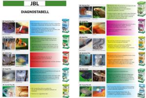 JBL - Spirohexol Plus 250 - 100ml